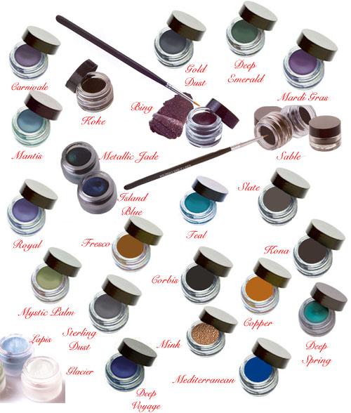 Click to Enlarge Studio Direct Indelible Gel Eye Liner Color Selection Chart