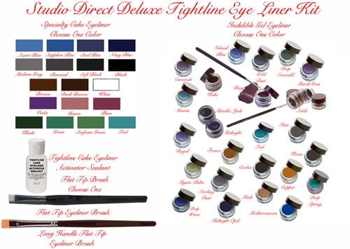 Tightline Eyeliner Kit
